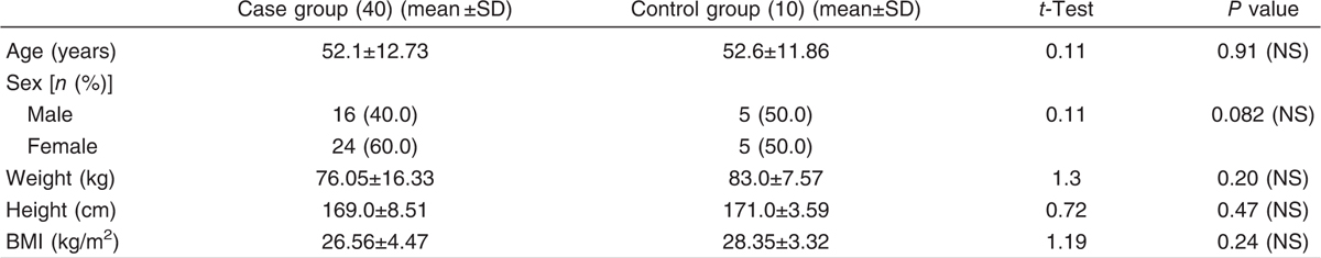 Effect of recombinant human erythropoietin treatment on left